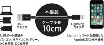 UDM-L010x03