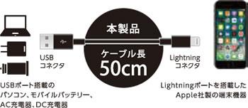 UDM-L050x03