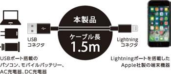 UDM-L150x03