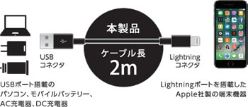 UDM-L200x03